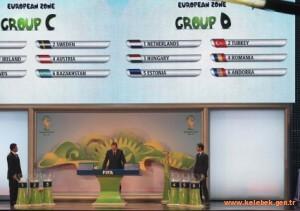 2014 Dünya Kupası Rakiplerimiz