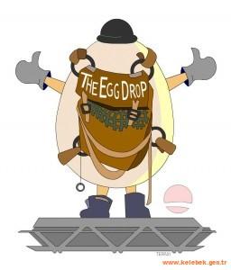 Eggdrop ne işe yarar?